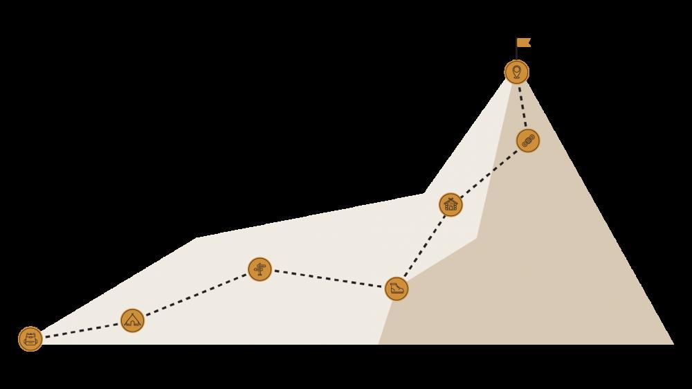 amplifica-tu-impacto-estrategia-de-comunicacion-marcas-responsables-alba-sueiro-roman-grafico-montana